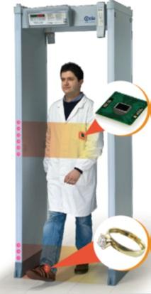 Стационарный металлодетектор CEIA SMD601/PZPLUS