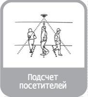 Прочее програмное обеспечение 360+1 Модуль подсчета посетителей