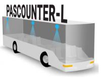Счетчик посетителей PasCounter-L