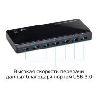 Удлинители USB, клавиатуры, мыши TP-LINK TL-UH720
