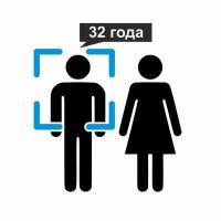 Domination Модуль аналитики Распознавание пола, возраста, эмоций Domination