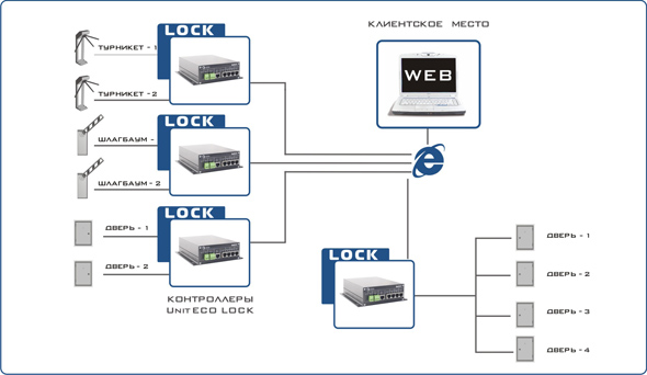 http://2sc.ru/images/cms/data/ssnn.ru/uniteco/scheme/lock2.jpg